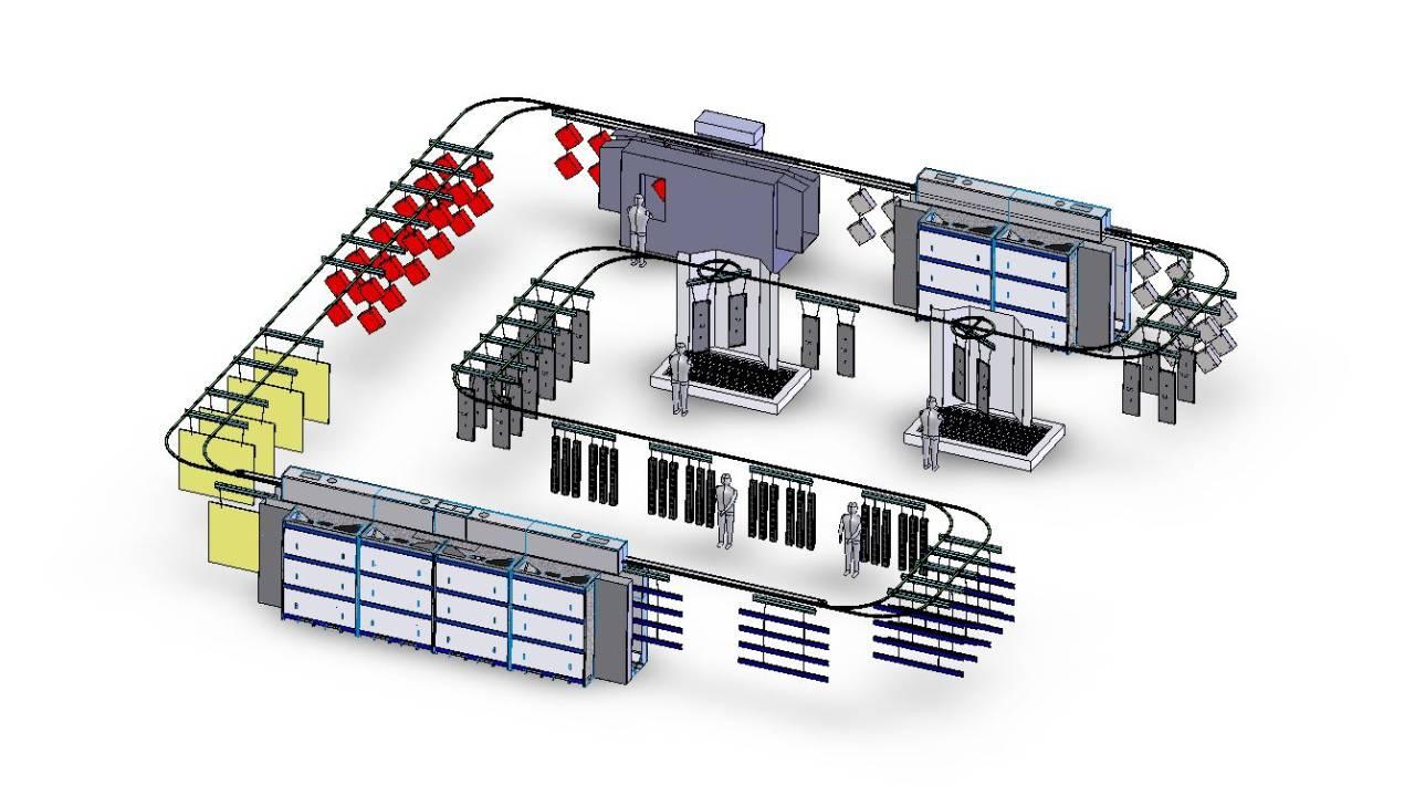 Conveyor Painting System